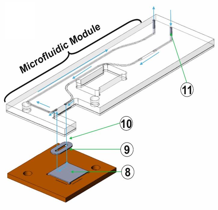 Automated-sensor-moloko-project
